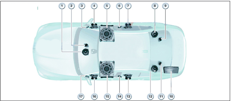 宝马原厂哈曼卡顿l7套装 原厂哈曼功放 高音 全新顶级