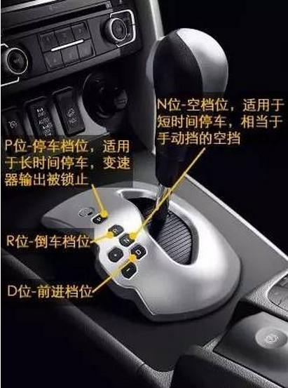你真的了解自动档挡车吗?这样驾驶才正确