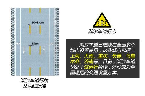 武汉先驱百科什么是潮汐车道?